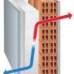 Cappotto termico: un investimento che rientra in 4-6 anni