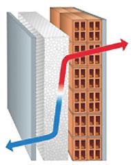 Cappotto termico un investimento che rientra in 4 6 anni - Rivestimento termico interno ...