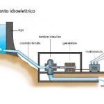Studio Gse: il mini-idroelettrico cresce anche in Italia