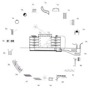 Concept energetico dell'edificio di Dessau