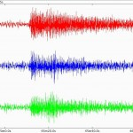 """Il """"terremoto"""" della Costa Concordia"""